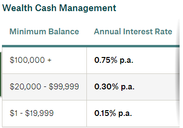 Wealth Cash Management