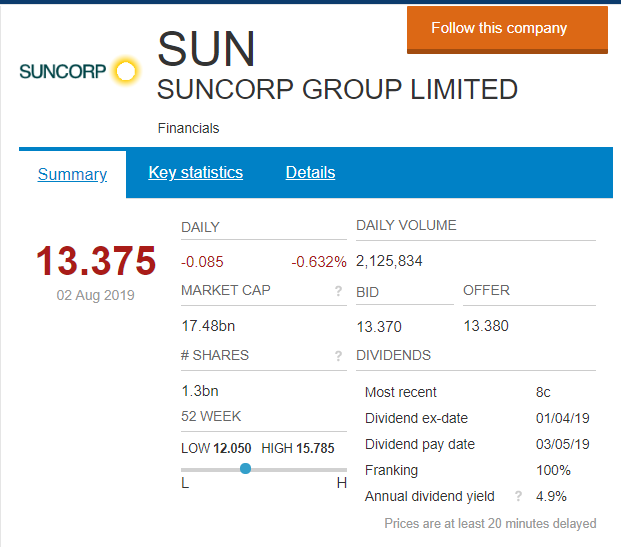 suncorp whole performance